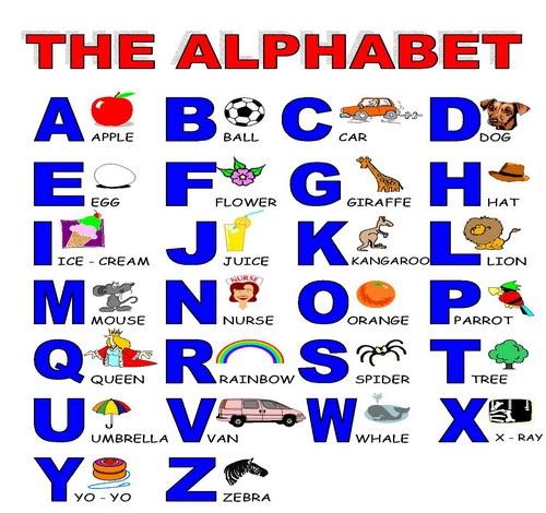 ingilizce alfabe