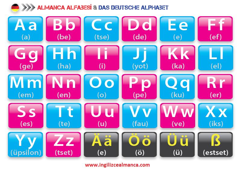 Almanca alfabesi
