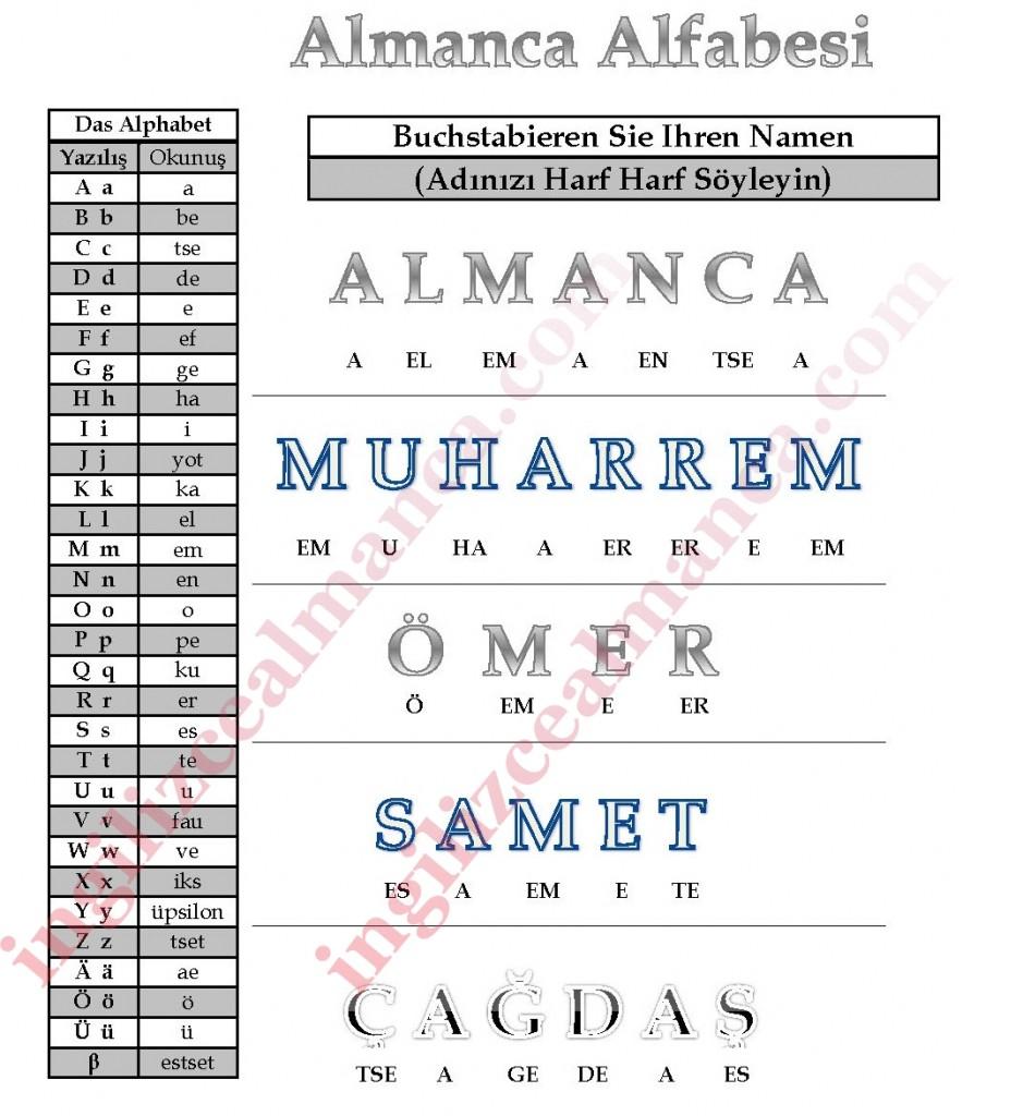 almanca-alfabe-harfleri-kodlama