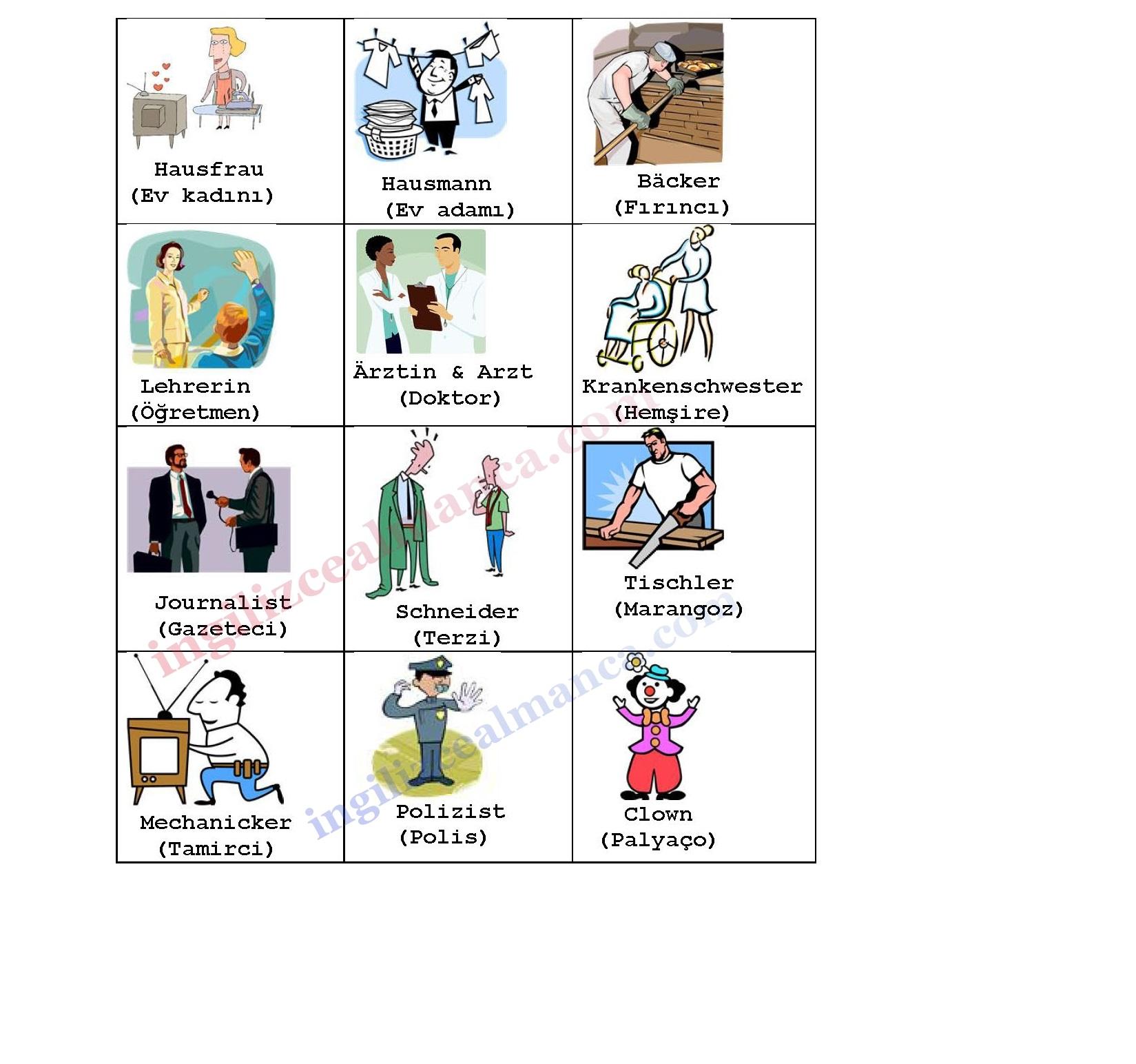 Almanca Meslekler Resimli Konu Anlatımı Ingilizce Dersleri