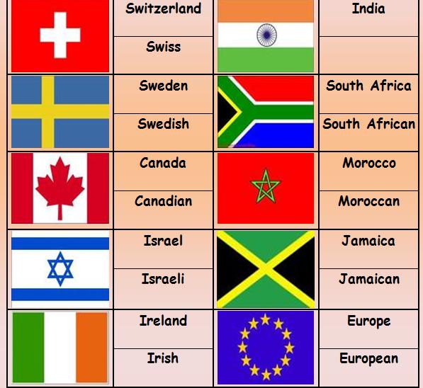 ingilizce-bayraklar-ulkeler