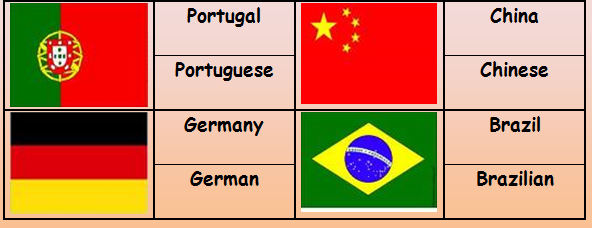 ingilizce-ulkeler-ve-bayraklar